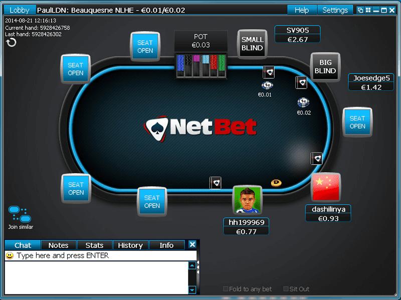 Netbet é 126308