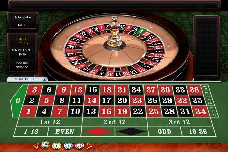 Casino online roleta 478936
