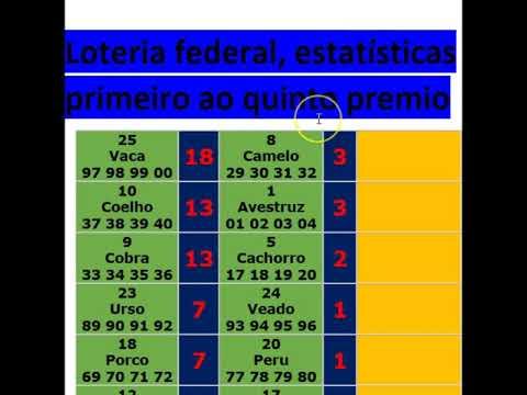 Caixa loterias federal 394997