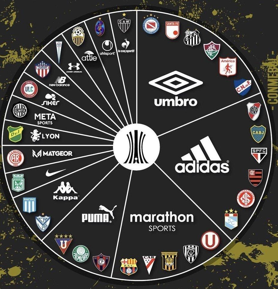 Libertadores 2021 slots 286867
